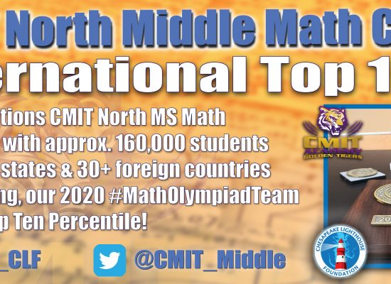 CMIT North Middle School Math Club in the International Top 10%!
